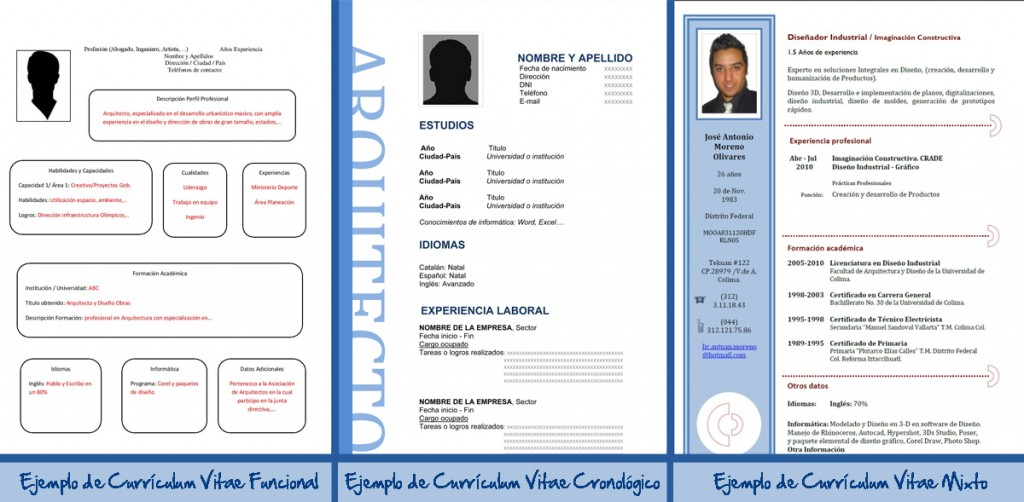 Ejemplos de Currículum Vitae