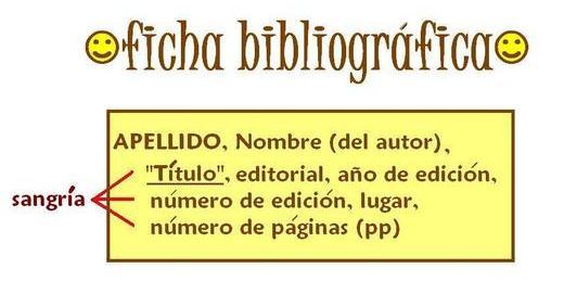 Ejemplos de fichas bibliográficas