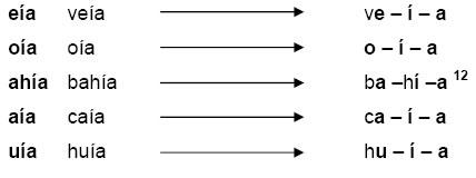 Ejemplos de hiato