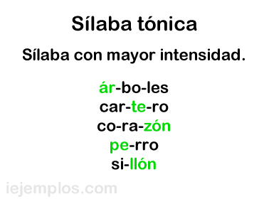 Sílaba tónica, la de mayor intensidad.